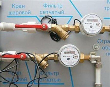 Правила установки водосчетчиков