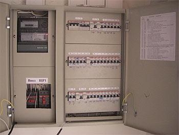 Составляющие электрощитовой частного дома