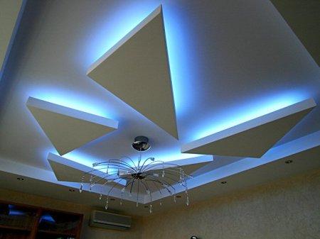 Установка светодиодной подсветки потолка