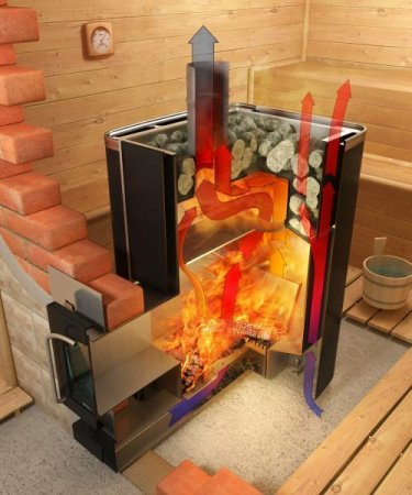 Выбор твёрдого топлива для котлов