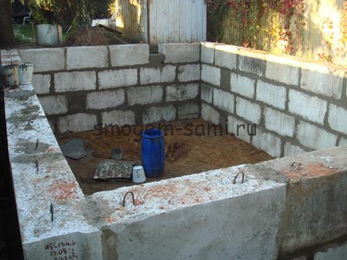 фундамент дома из блоков фбс