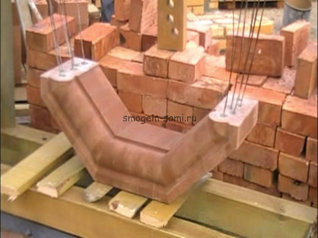 Пропорции цементных растворов штукатурка стяжка