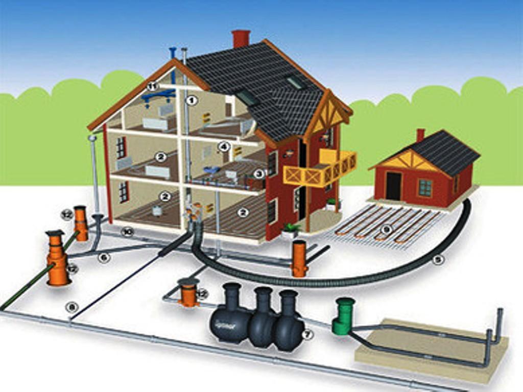 Профилактика и подготовка систем водоснабжения частного дома