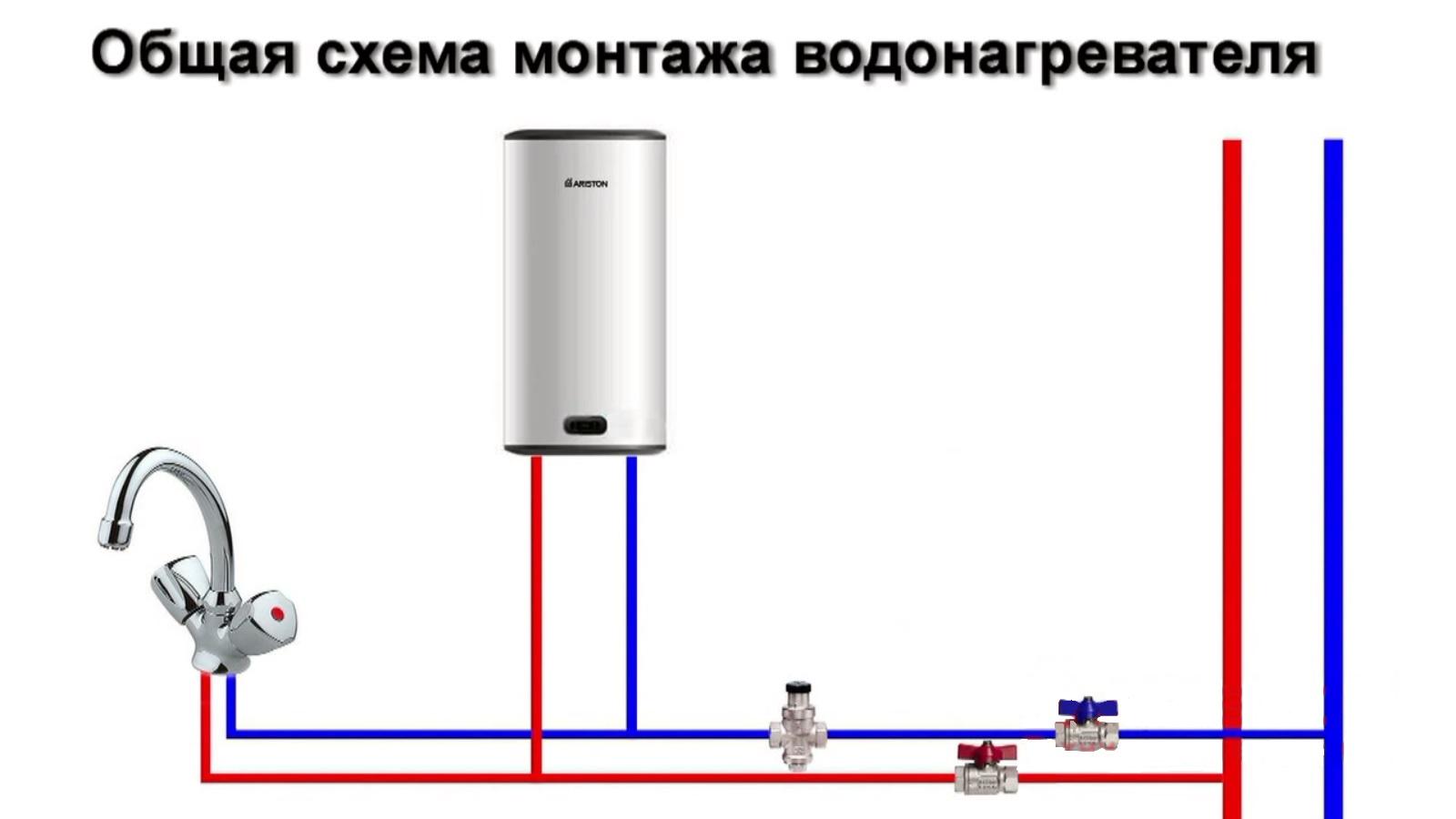 Схема врезки бойлера в систему
