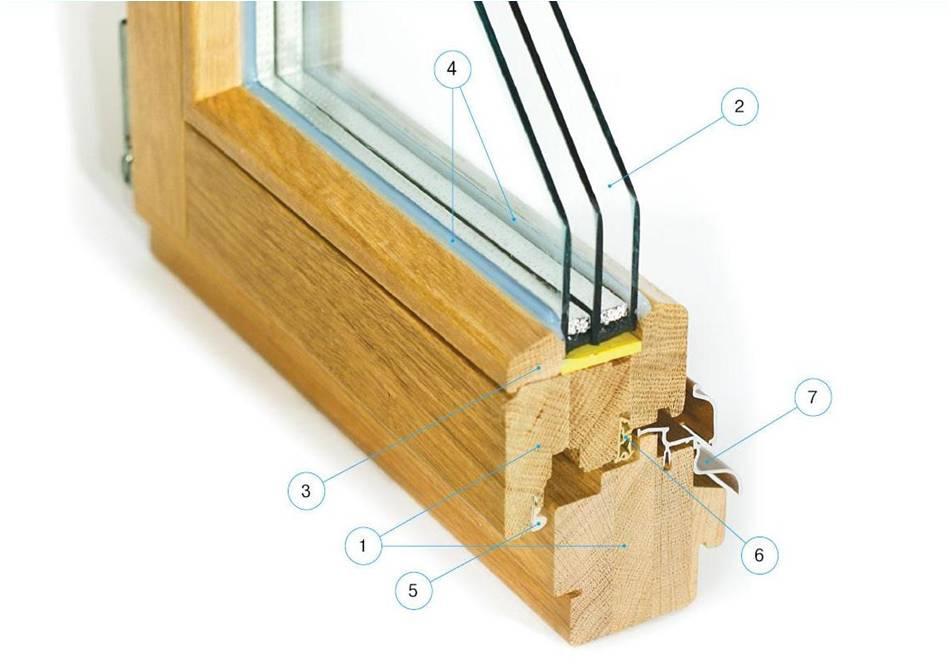 Деревянный стеклопакет фото