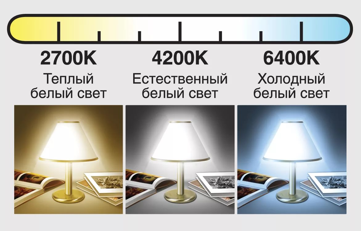 Светодиодные лампы фото