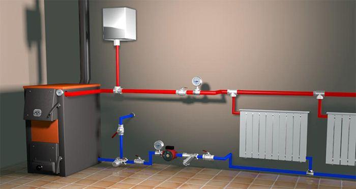Отопление дома пиролизным котлом фото