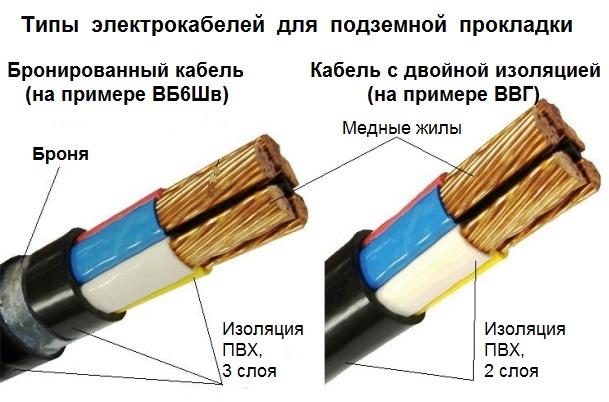 прокладка электрического кабеля фото