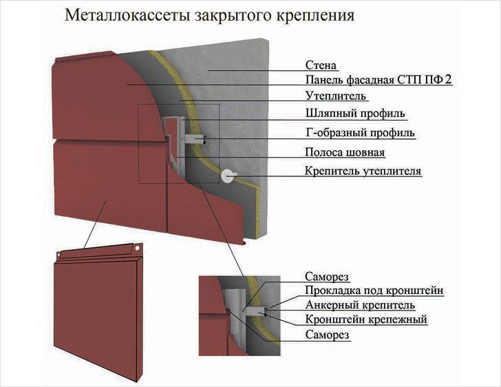 Фасадные металлокассеты фото2